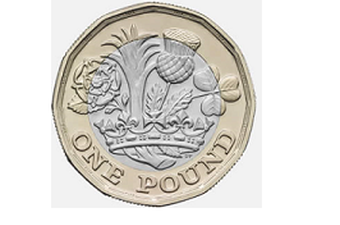 How will the new £1.00 coin affect lockers?